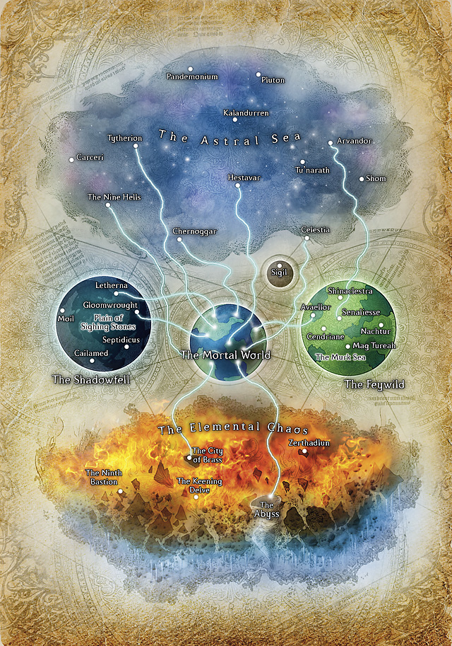 "4e cosmology scheme Cosmologia ""semplificata"" per D&D 4a edizione WOTC Manual of the Planes (2008-12) © Wizards of the Coast & Hasbro"