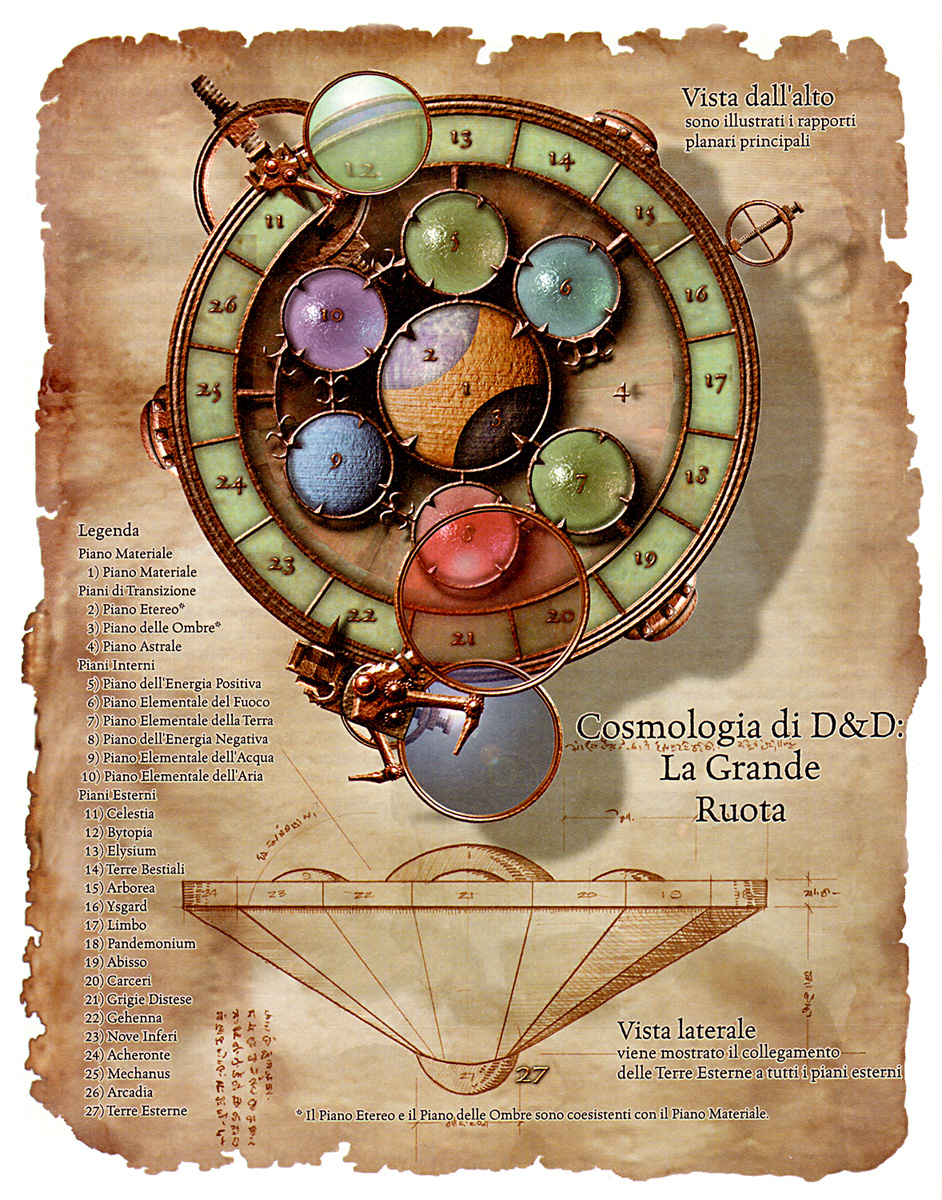 the great wheel 3e La Grande Ruota in D&D terza edizione WOTC 25ed Manuale dei Piani (2005) © Wizards of the Coast, Hasbro & 25 edition