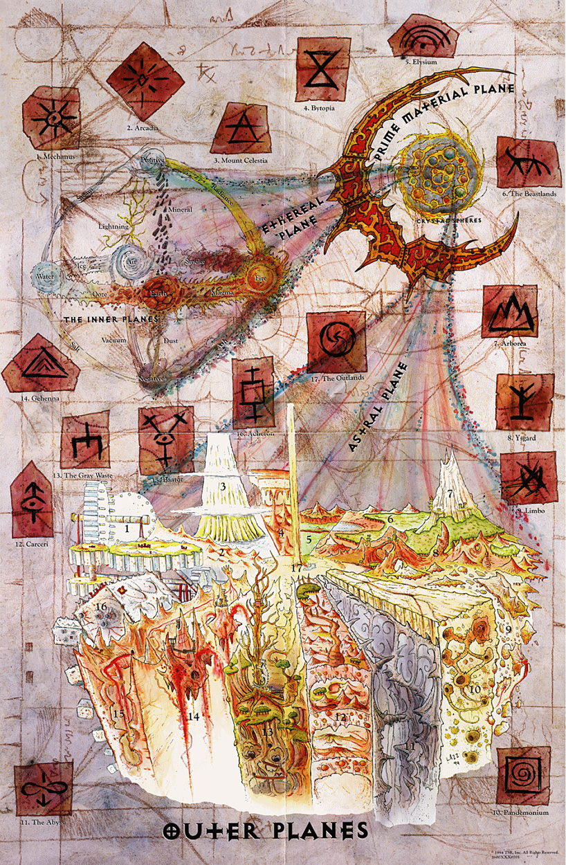 multiverse 2e planescape diagram Il Multiverso in 2a edizione TSR - Planescape Campaign Setting box (1994-04) © Wizards of the Coast & Hasbro