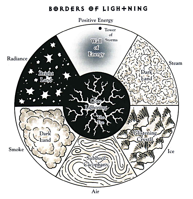 plane of lightning borders scheme Bordi del Piano del Fulmine TSR - The Inner Planes (1998-12) © Wizards of the Coast & Hasbro