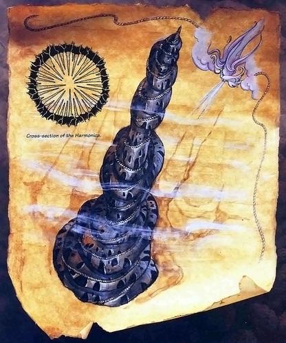 scheme pandemonium Una guglia dell'Harmonica TSR - Planes of Chaos, the Travelogue (1994-07) © Wizards of the Coast & Hasbro