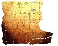 tir linguaggio githyanki L'alfabeto runico Tir'su e le basilari corrispondenze con il Comune rilmani.org/timaresh © dell'autore, tutti i diritti riservati