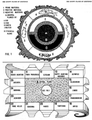 small multiverse diagram Schema del Multiverso in aD&D prima edizione
