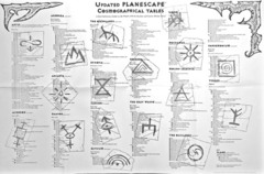 updated planescape cosmographical tables Tavole Cosmografiche aggiornarte dei Piani Esterni (retro poster di Bytopia) TSR - Planes of Conflict (1995) © Wizards of the Coast & Hasbro