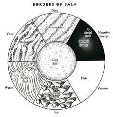plane of salt borders scheme Bordi del piano del Sale TSR - The Inner Planes (1998-12) © Wizards of the Coast & Hasbro