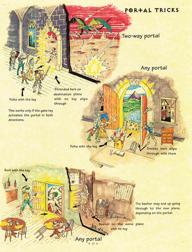 portal tricks Tipologie di Portali - by David C. Sutherland III TSR - The Planewalker's Handbook (1996-08) © Wizards of the Coast & Hasbro