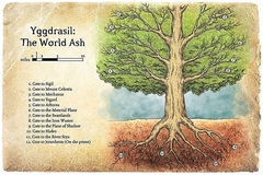 {$tags} Schema dei portali di Yggdrasil Expedition to the Demonweb Pits (2007-04) © Wizards of the Coast & Hasbro